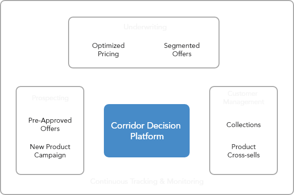 Continuous-Tacking-Monitoring.png