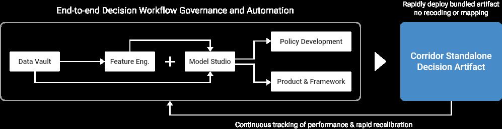 policy-platform.png